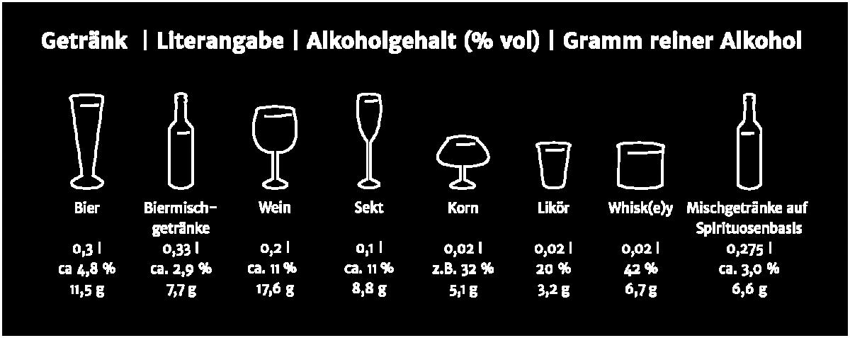 vvaa-alkoholgehalt-03_neu.png